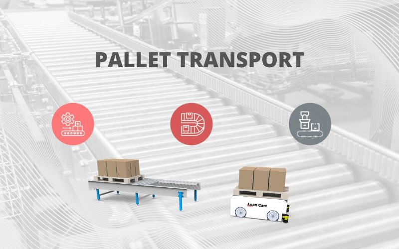 Pallet transport for Industry 4.0